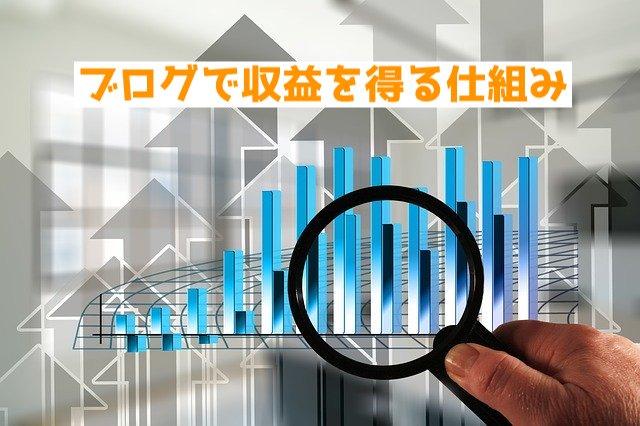 【副業】MRがブログで収益を得る具体的な仕組みを解説する